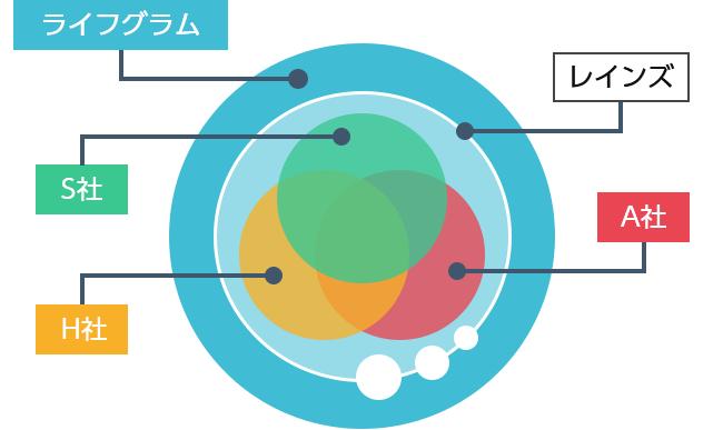 マルチ・データ配信システムのイメージ写真